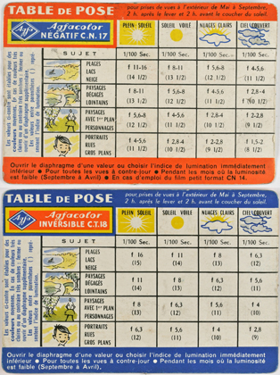 Agfa Table de pose