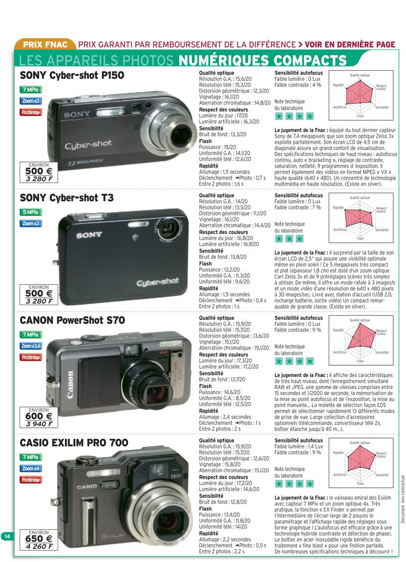 Sony Cyber-shot DSC-P150
