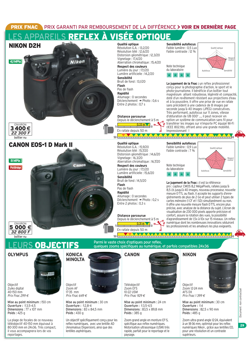 Canon EOS-1 D Mark II