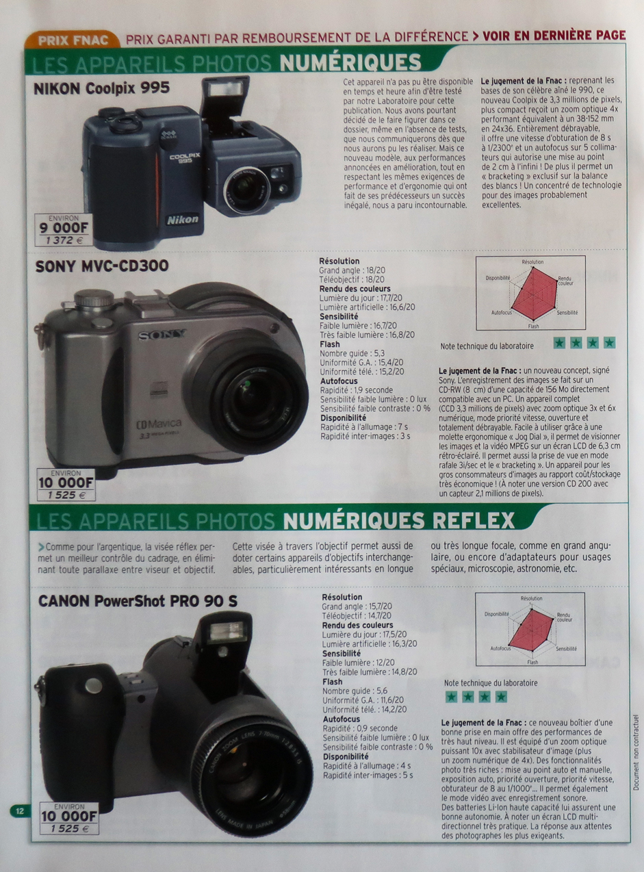 Canon Powershot Pro90 is