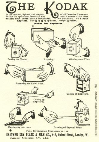 Kodak The Kodak Vintage cameras collection by Sylvain Halgand
